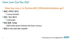 Slik har prisutviklingen vært for de rimeligste smarttelefonene.
