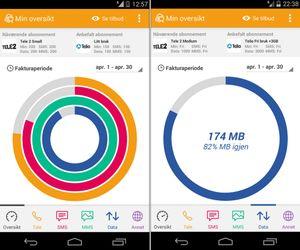 Appen viser hva du har brukt telefonen til, og hvor mye du har igjen på for eksempel datakvoten.