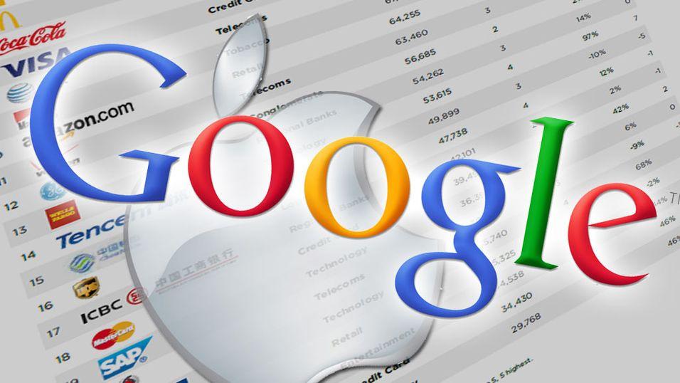 Nå er Google verdt mer enn Apple