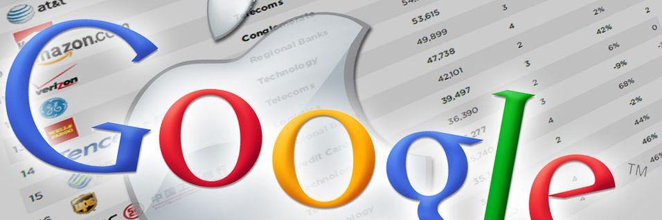 Google med billig wifi til bedrifter?