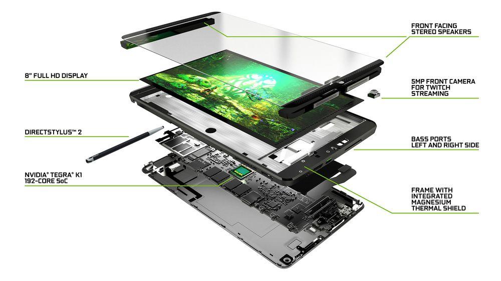 Slik ser innmaten i Shield Tablet ut.