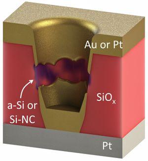 Rice Universitys RRAM bruker silisiumoksyd som et såkalt dielektrisk materiale. Ved å tilføre høy nok spenning, vil materialet kunne veksle mellom å lede eller ikke lede strøm. .