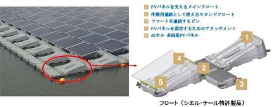 Slik skal modellen av de nye solcellemodulene se ut.