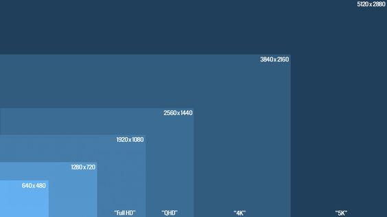 Dells nye Ultrasharp-skjerm har omtrent dobbelt så mange piksler enn 4K. .