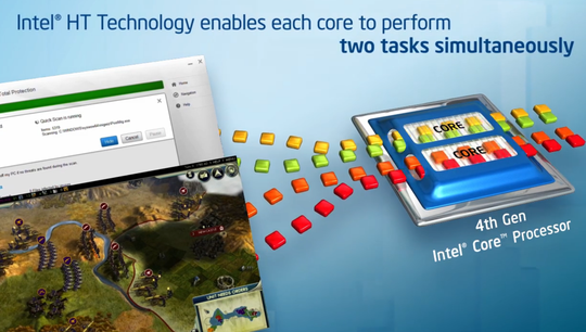 Med Intels Hyper Threading-teknologi fremstår hver fysiske prosessorkjerne i maskinen som to logiske prosessorer. Foto: Intel.
