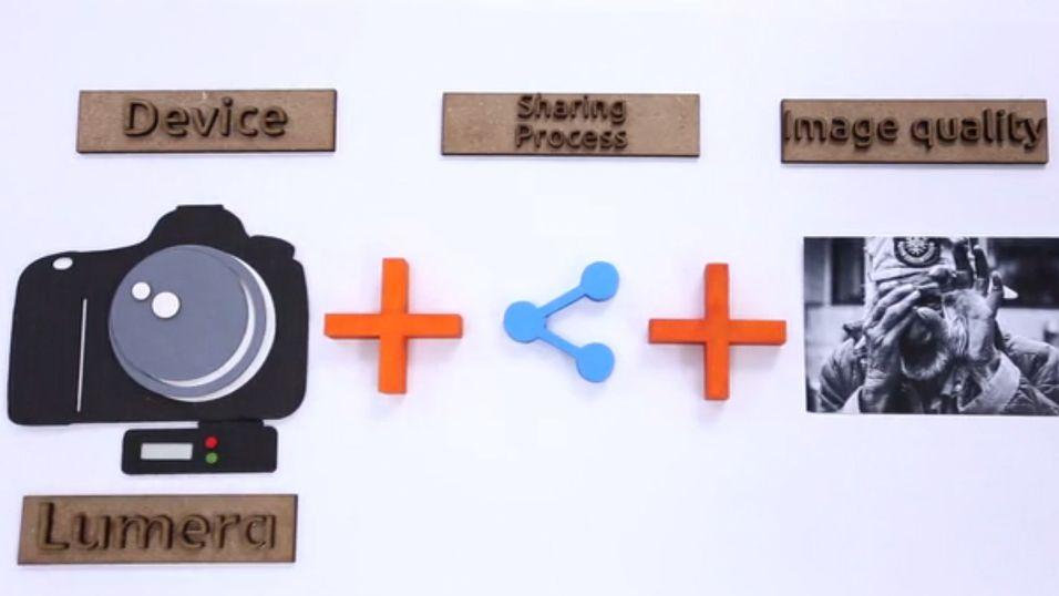 Lumera gjør kameraet ditt smartere