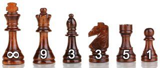 Sjakkbrikkenes relative verdier