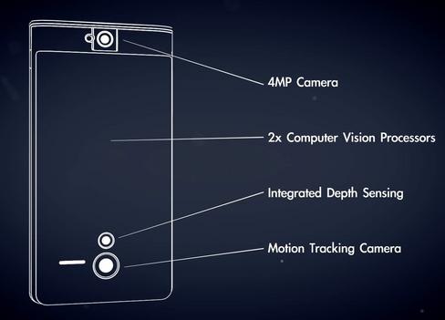 Slik presenterer Google Project Tango. Ved hjelp av ekstra kamera og et LED-lys som legger et infrarødt rutemønster over rommet kan telefonen med stor nøyaktighet skille ulike objekter fra hverandre.