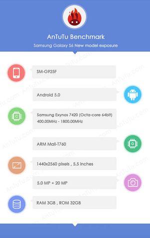 Dette skal angivelig være spesifikasjonene til den kommende toppmodellen Galaxy S6 fra Samsung.