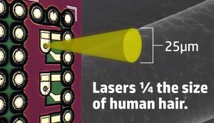 Optisk overføring av data ved hjelp av laser og fiberoptikk skal begrense strømforbruket til dataoverføringene som skjer i systemet.