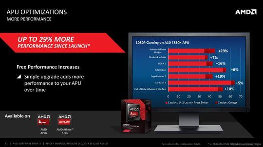 Om du har en APU fra AMD kan det lønne seg å laste ned den nye Omega-driveren.