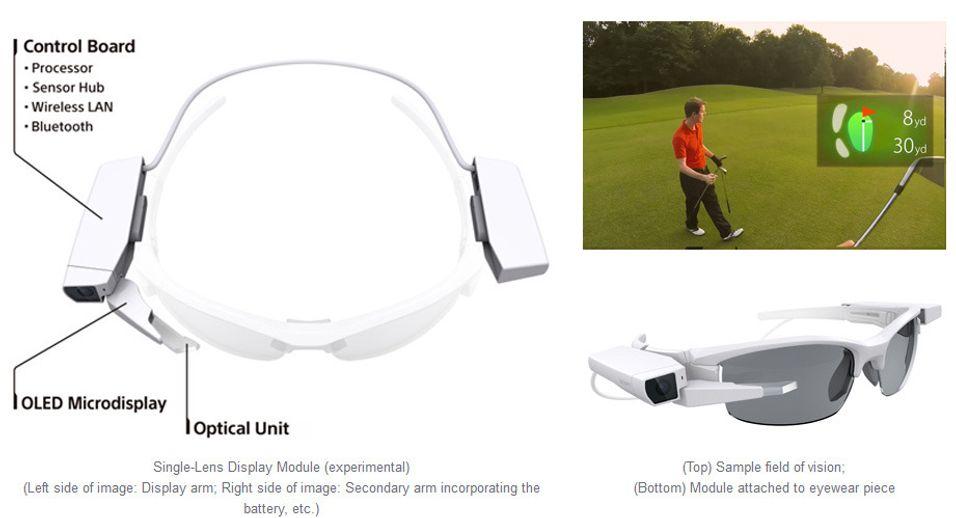 Sony lanserte i dag SmartEyeglass Attach!, en smartbrilledings som skal henges på vanlige briller og ansiktsmasker.