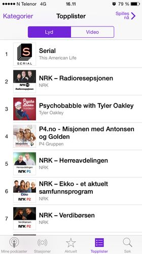 Topplisten i iTunes.