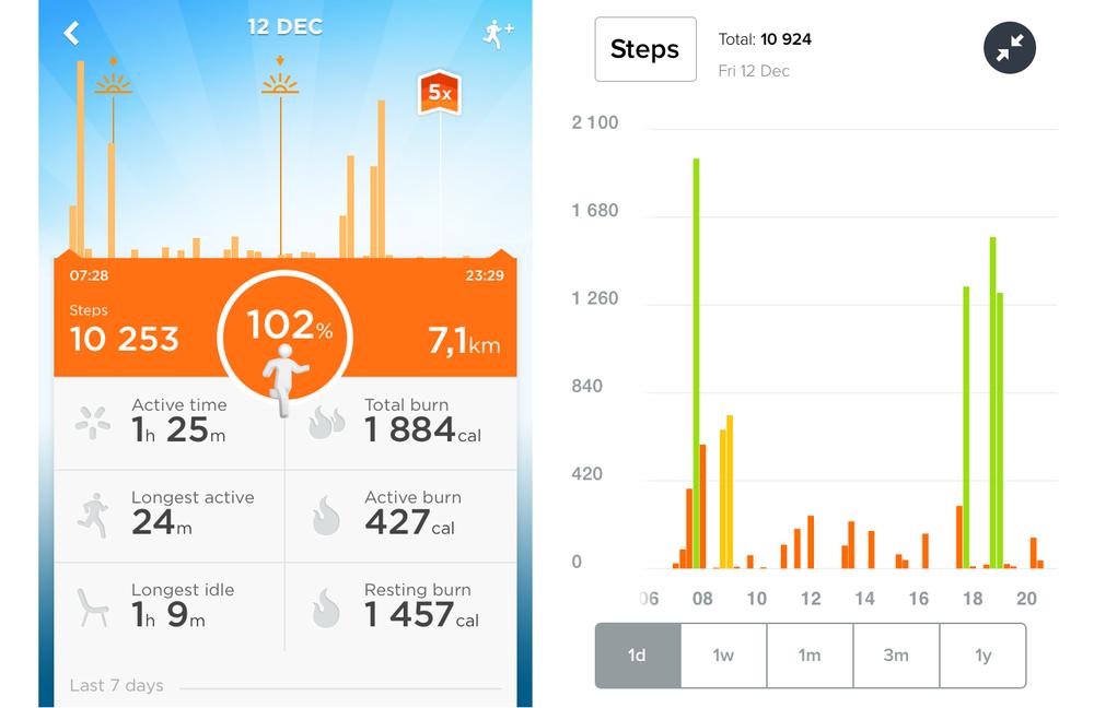 Skjermbildet til venstre er fra Jawbone, hvor vi har mer striglet grafikk og litt ekstra snacks som soloppgang og solnedgang. Men stort sett får du den samme informasjonen ut av de to appene.
