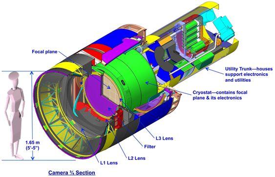Slik er teleskopet bygget opp.
