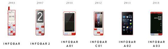 KDDI viser frem Infobar-historikken som strekker seg helt tilbake til 2003.