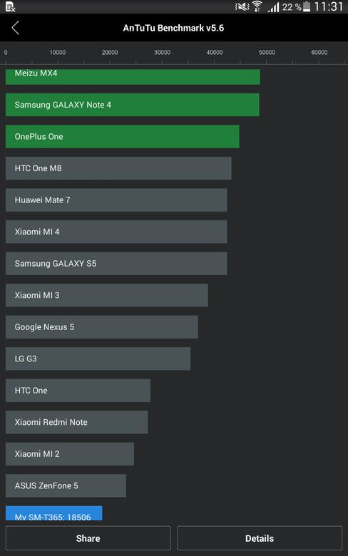 Ytelsen er noenlunde på bånn. Asus ZenFone ble lansert som en prisgunstig «toppmodell» til 200 dollar i januar i fjor.