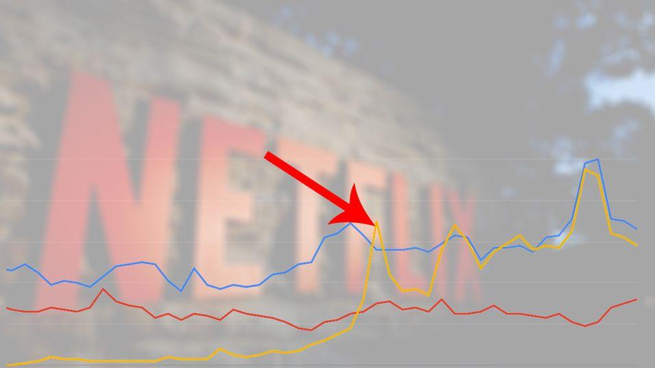 Denne grafen skremmer Netflix