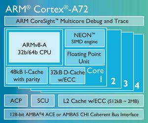 Cortex-A72.