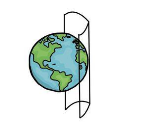 En sylinderprojeksjon er det klart vanligste i dag, hvor hele ekvator vanligvis «har kontakt» med papiret mens områder nærme nord- og sydpolen fremstilles feil på den ene eller den andre måten.