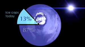 Mars har mistet 87% av vannet sitt, mener NASA.