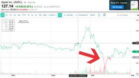 Apples aksjekurs stupte da de lanserte Apple Watch i går.