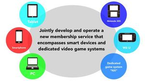 Bildet som beskriver den nye konsollen. (Bilde: Nintendo).