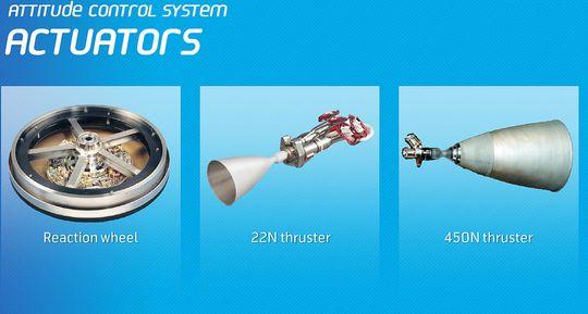 Thor 7 har flere motorer for å flytte seg ut i geostasjonær bane.