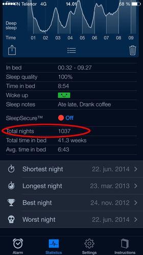Etter 1039 døgn, sier jeg god natt til Sleep Cycle.