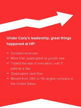 SKRYTELISTEN: Her er Carly Fiorinas liste over alt det store som skjedde i HP under hennes ledelse: Fordobling av omsetning, firedobling av veksttakten, tredobling av fornyelsesevnen, med 11 patenter om dagen, og firedobling av kontantstrømmen. Hun sørget for at HP vokste fra det 28. til 11. største firmaet i USA, heter det.