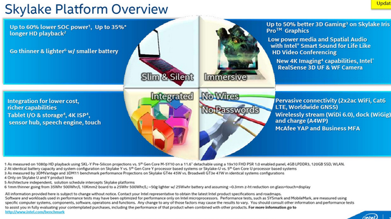 Denne Intel-presentasjonen viser at Skylake-Y blir langt mer energieffektiv enn dagens tilsvarende prosessorer.