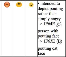 Denne emojien er ikke lett å tolke riktig...
