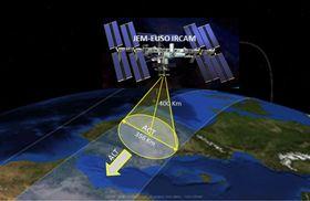 Slik skal ESUO fungere, ved å skanne atmosfæren. Den samme skanneren kan brukes til å finne farlig romsøppel.