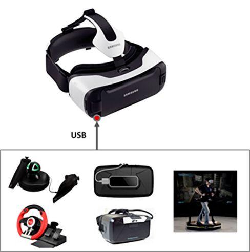 Du kan bruke brillen med ulike typer spill-tilbehør.