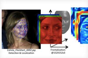 DeepFace-teknologien fungerer allerede svært godt. Men nå trenger ikke Facebook å se ansiktet ditt engang.