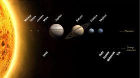 Planetene ligger da ikke så tett sammen?