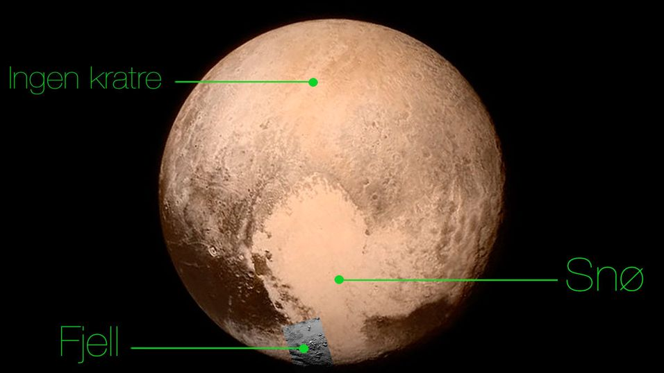 Vi har allerede lært flere nye ting om dvergplaneten Pluto.