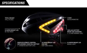 Oversikt over spesifikasjonene til hjelmen.