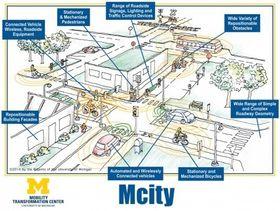 Oversiktsbilde over byens fasiliteter.