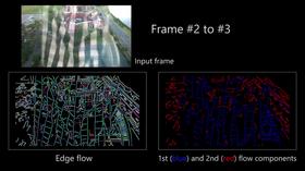 Teknologien benytter seg blant annet av avanserte analyser av kantene i bildene.