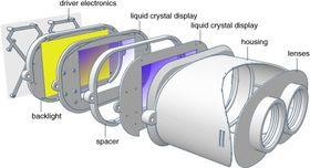 Løsningen bruker lag med ekstra, gjennomsiktige LCD-skjermer.