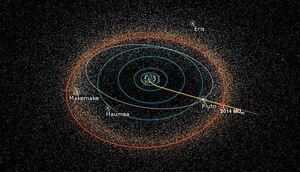 New Horizons videre rute.