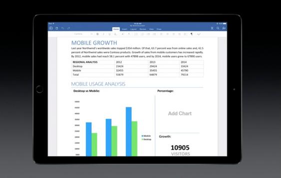 Microsoft er blant selskapene som har spesialdesignet appene sine for iPad Pro.