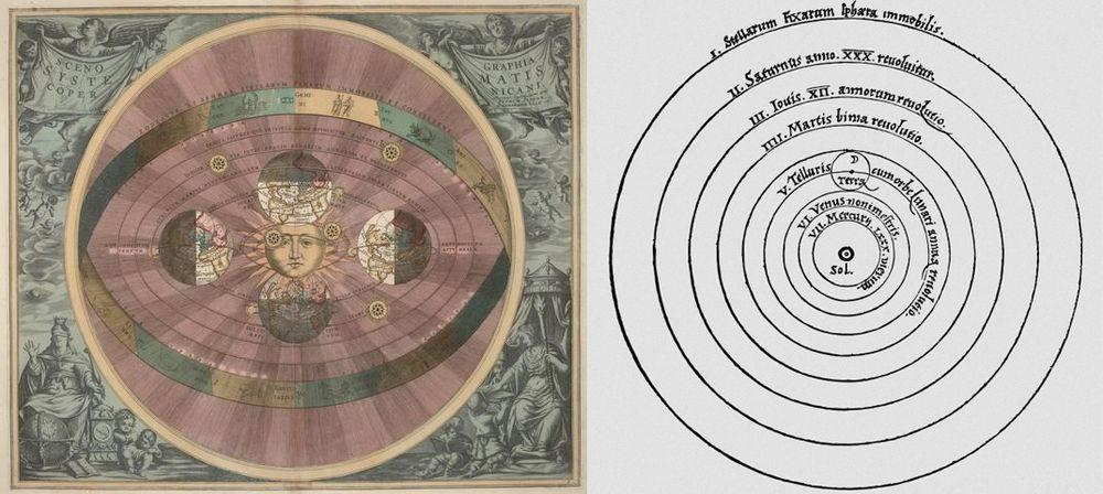 Solen har nå kommet i sentrum, men ting er ikke helt på plass likevel. T.h: Illustrasjon fra Harmonia Macrocosmica (1660). T.v: Illustrasjon fra De revolutionibus orbium coelestium.