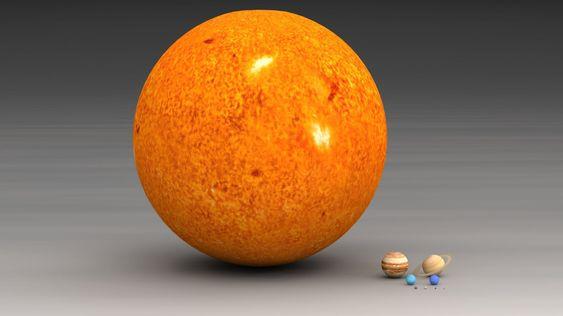 Legger vi solen til, «krymper» planetene litt.