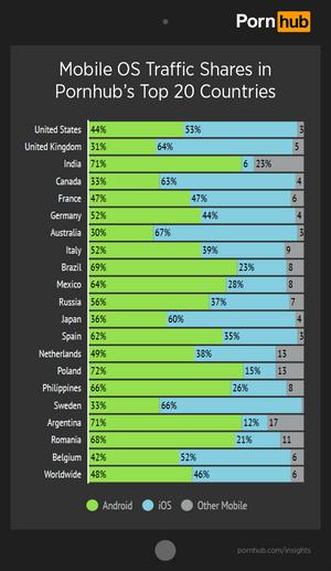 Mon tro hvor godt disse tallene samsvarer med mobilsystemenes reelle markedsandel i de ulike landene?