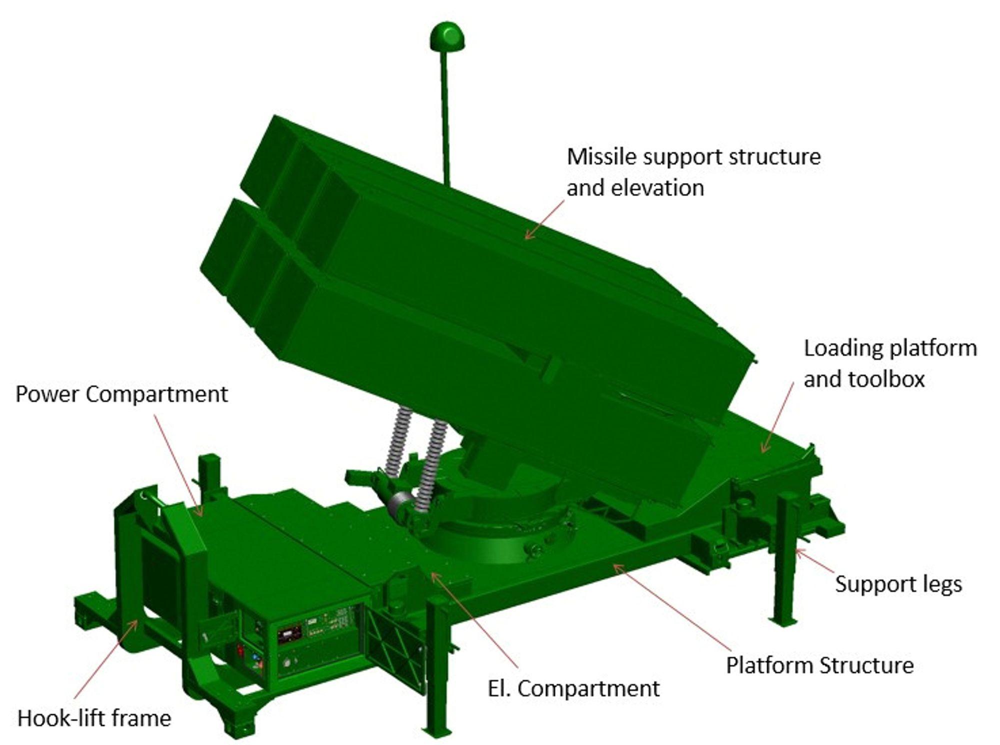 IKM Haaland leverer delen på avfyringsrampen merket «tool box». Det er en bevegelig, mekanisk innretning, som blant annet må tåle påkjenningen av missiler som avfyres.