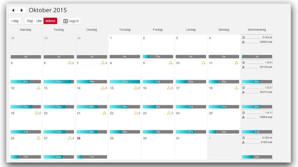 Aktivitetsdagboken på nett gir deg full oversikt. Ikke en veldig imponerende måned for undertegnedes del….