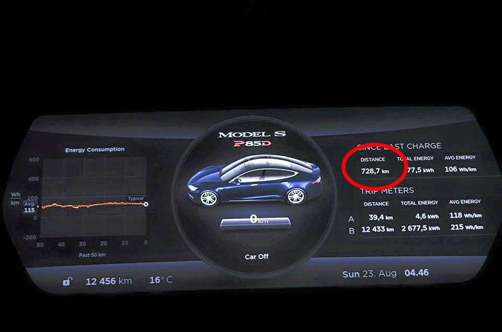 728,7 kilometer ble resultatet da norske Bjørn Nyland la alle forhold til rette for å kjøre så langt han kunne med sin Tesla Model S P85D.