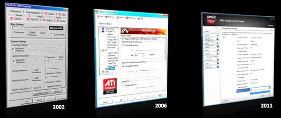 AMDs Catalyst-valgpanel har endret seg tidligere, men nå kastes hele kontrollpanelet på dynga til fordel for Radeon Settings.